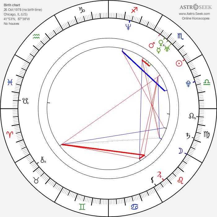 CM Punk - Astrology Natal Birth Chart