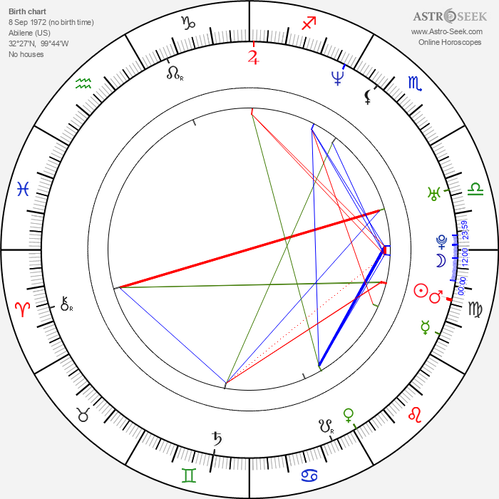 Coby Archa - Astrology Natal Birth Chart