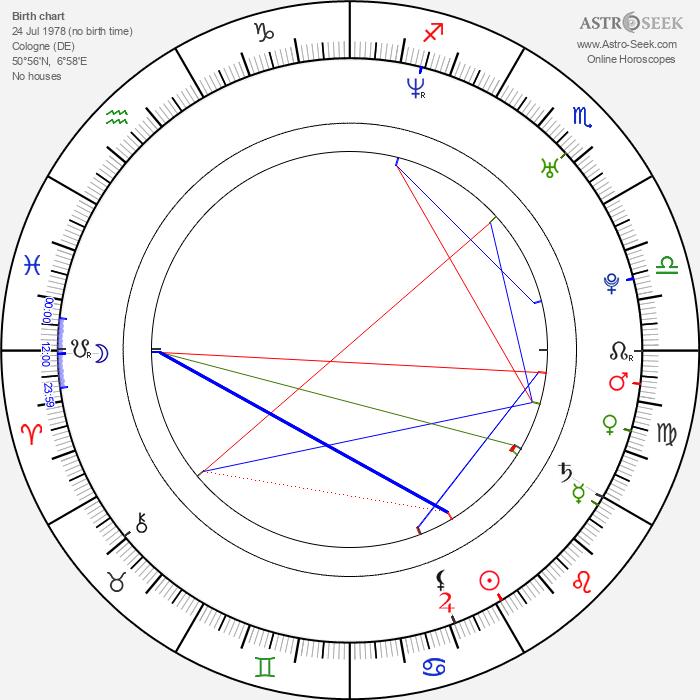 Coco Winkelmann - Astrology Natal Birth Chart