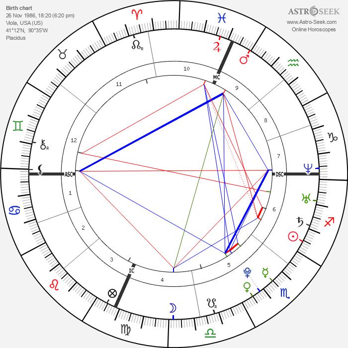 Cody Adams - Astrology Natal Birth Chart