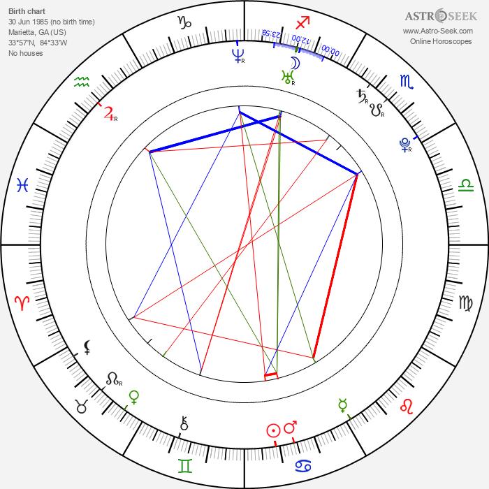 Cody Runnels - Astrology Natal Birth Chart