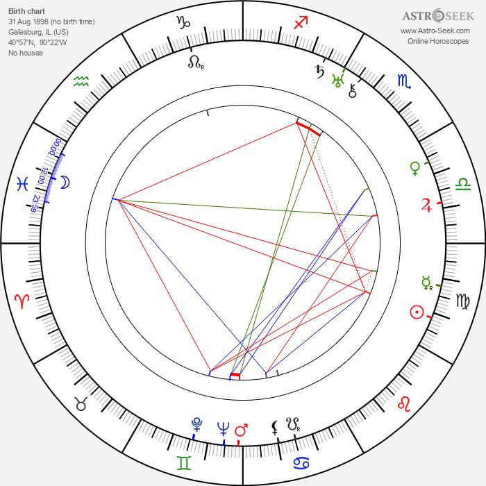 Colbert Clark - Astrology Natal Birth Chart
