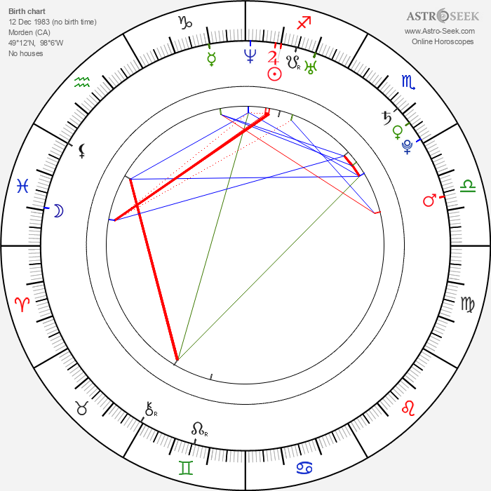 Colby Genoway - Astrology Natal Birth Chart