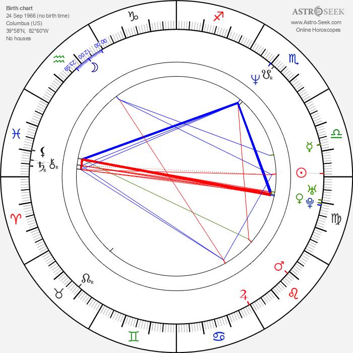 Colby Hall - Astrology Natal Birth Chart