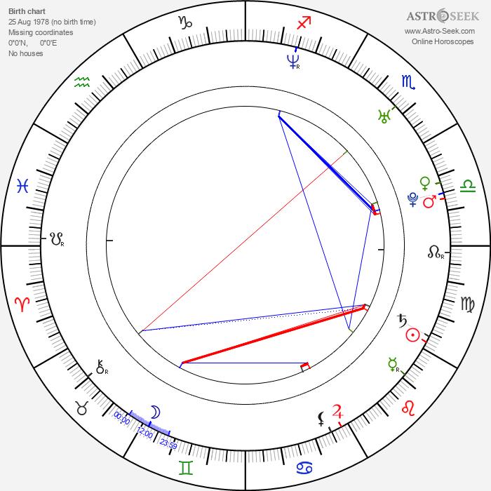 Colby Johannson - Astrology Natal Birth Chart