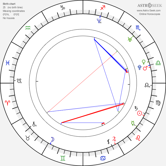 Colby Johannson - Astrology Natal Birth Chart