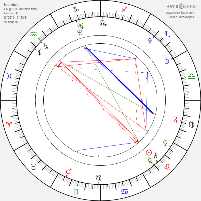Cole Sprouse - Astrology Natal Birth Chart