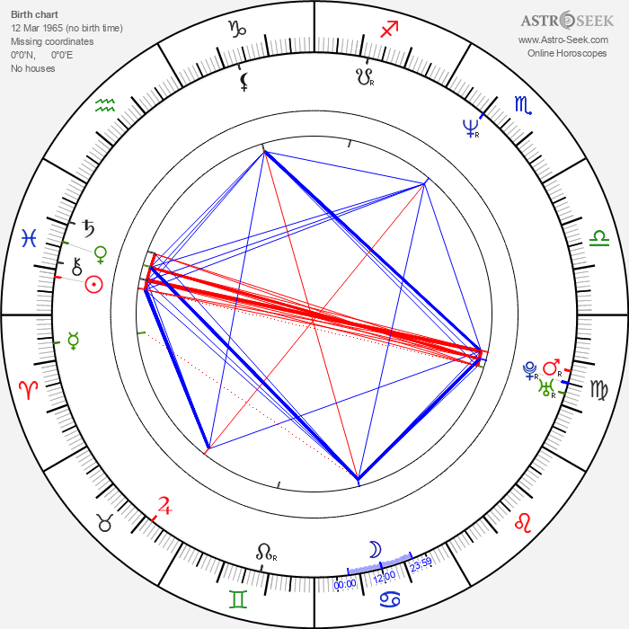 Coleen Nolan - Astrology Natal Birth Chart