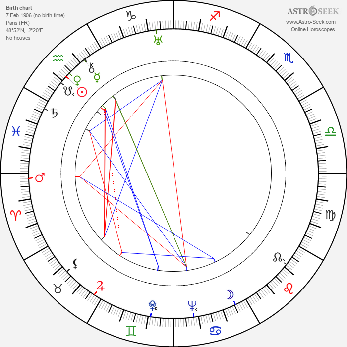 Colette Darfeuil - Astrology Natal Birth Chart