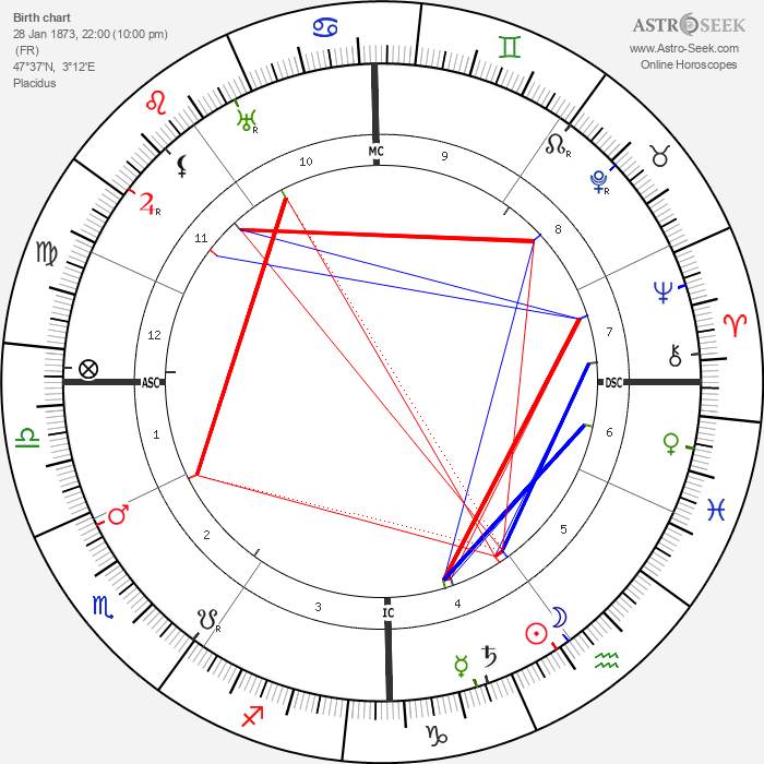 Colette - Astrology Natal Birth Chart