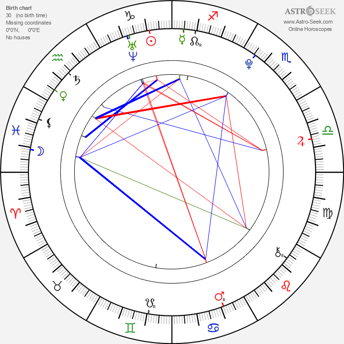 Colin Carter - Astrology Natal Birth Chart