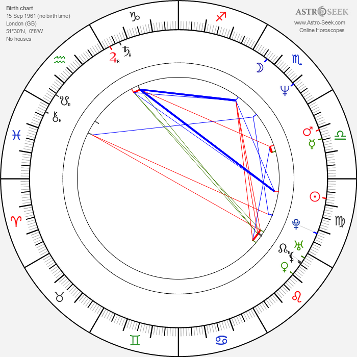Colin McFarlane - Astrology Natal Birth Chart