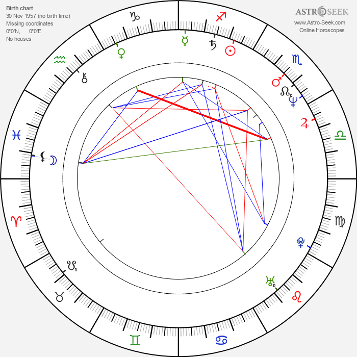 Colin Mochrie - Astrology Natal Birth Chart