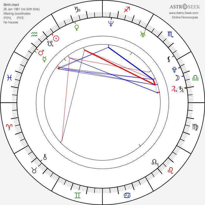 Colin O'Donoghue - Astrology Natal Birth Chart