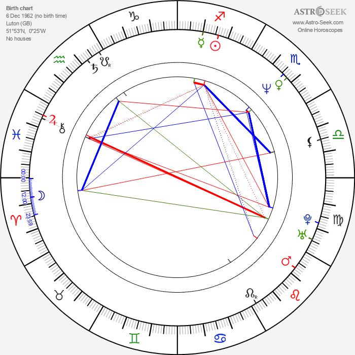 Colin Salmon - Astrology Natal Birth Chart
