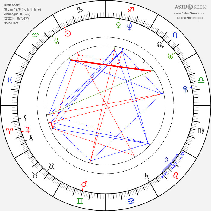 Colin Strause - Astrology Natal Birth Chart