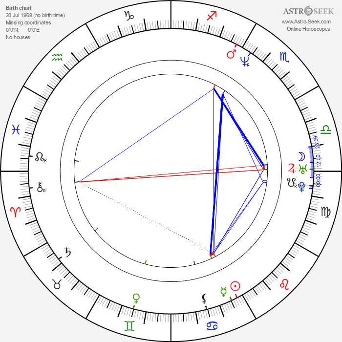 Colleen Fitzpatrick - Astrology Natal Birth Chart