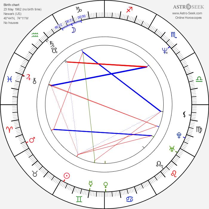 Colleen Flynn - Astrology Natal Birth Chart