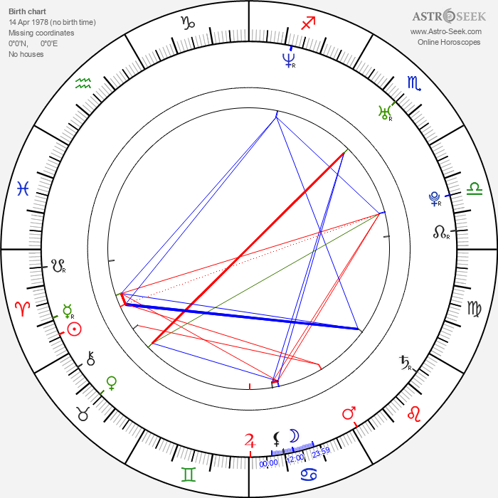 Colleen Shannon - Astrology Natal Birth Chart