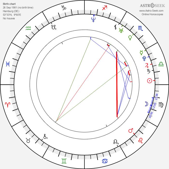 Collien Ulmen-Fernandes - Astrology Natal Birth Chart