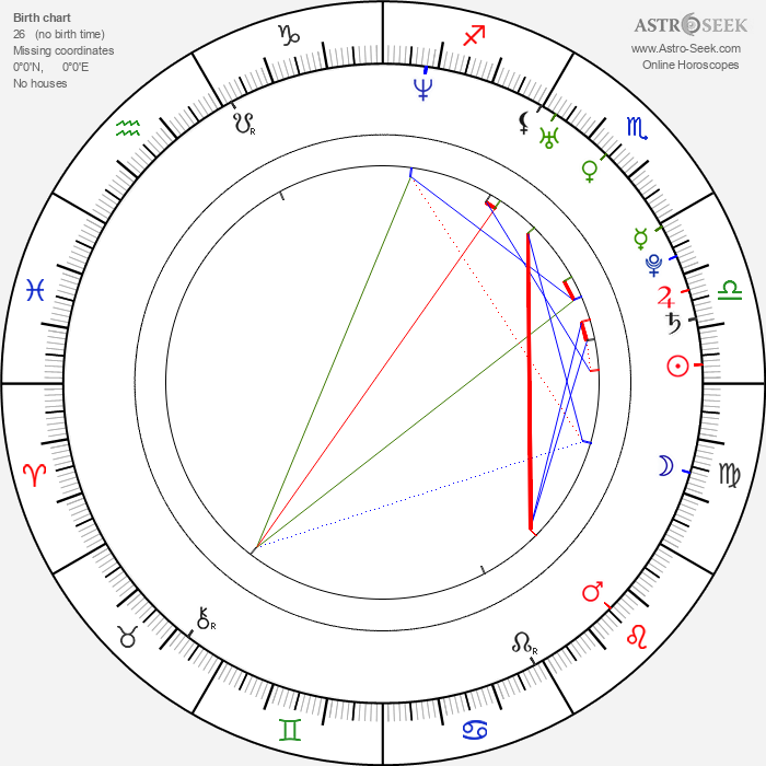 Collien Ulmen-Fernandes - Astrology Natal Birth Chart