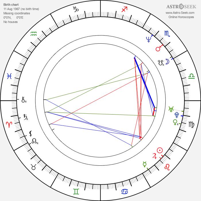 Collin Chou - Astrology Natal Birth Chart