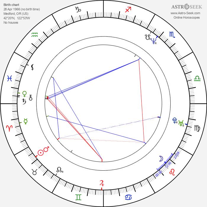 Con Schell - Astrology Natal Birth Chart