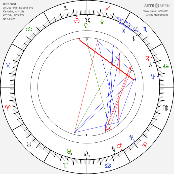 Concetta Tomei - Astrology Natal Birth Chart
