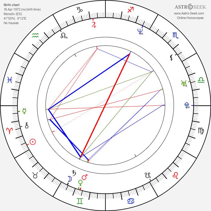 Conchita Martinez - Astrology Natal Birth Chart