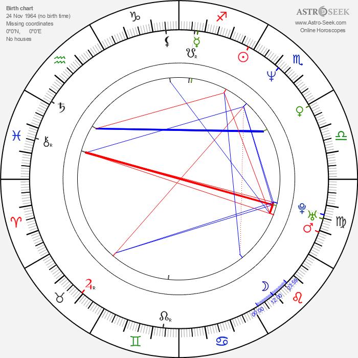 Conleth Hill - Astrology Natal Birth Chart