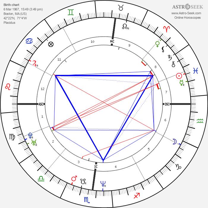 Connie Britton - Astrology Natal Birth Chart