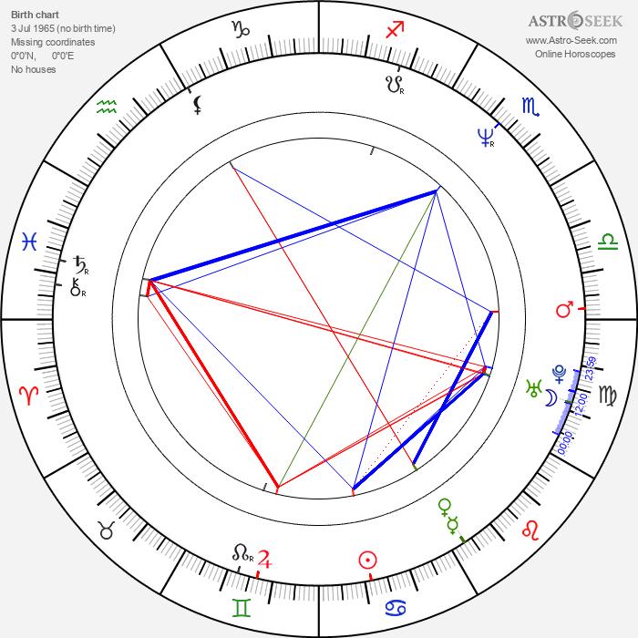 Connie Nielsen - Astrology Natal Birth Chart