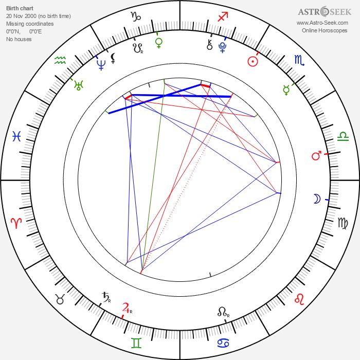 Connie Talbot - Astrology Natal Birth Chart