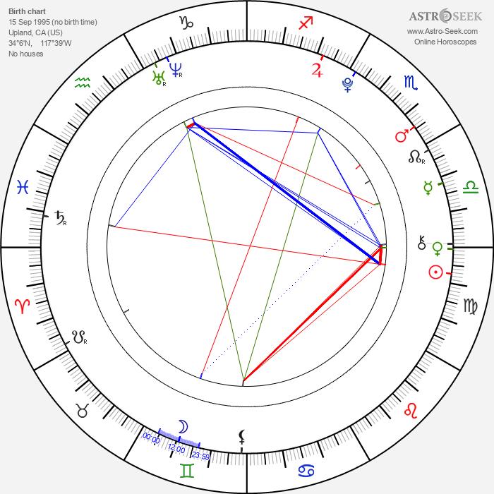 Connor Webb - Astrology Natal Birth Chart
