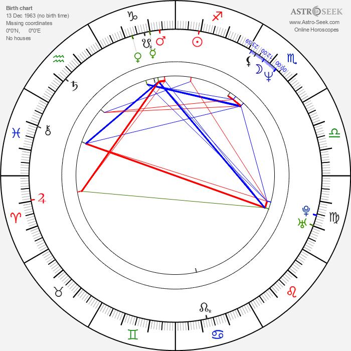 Conny Dachs - Astrology Natal Birth Chart