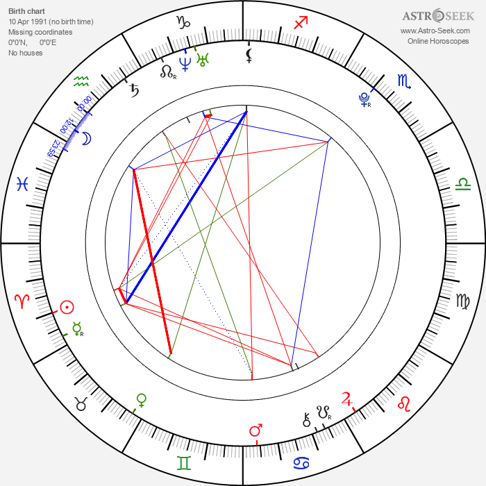 Conor Leslie - Astrology Natal Birth Chart