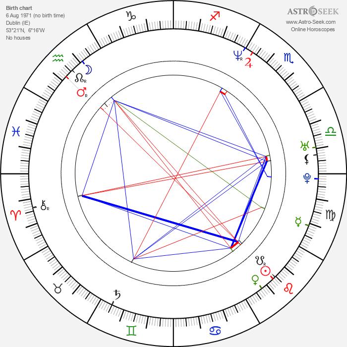 Conor McPherson - Astrology Natal Birth Chart