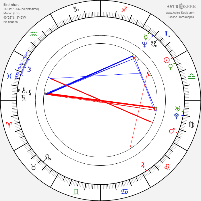 Conrad Pla - Astrology Natal Birth Chart