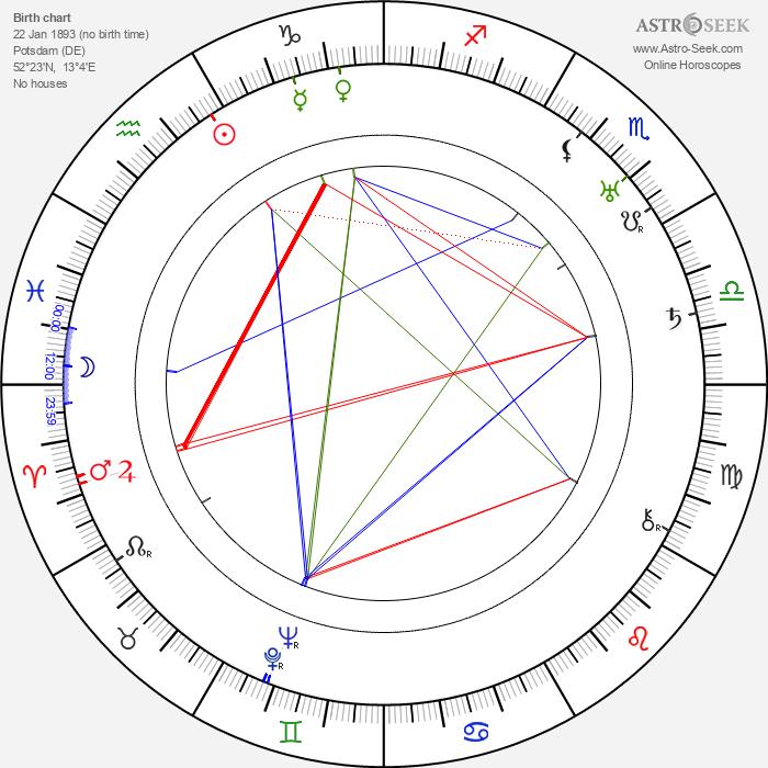 Conrad Veidt - Astrology Natal Birth Chart