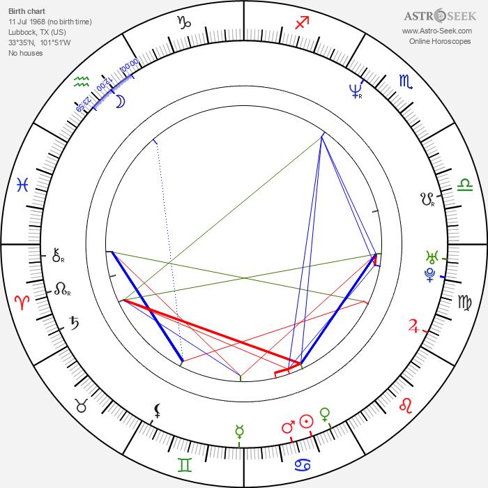 Conrad Vernon - Astrology Natal Birth Chart