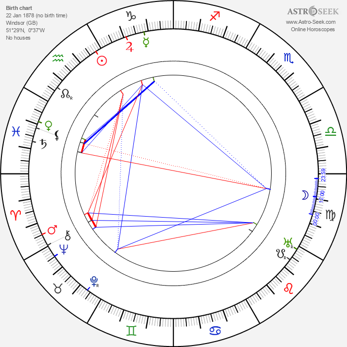 Constance Collier - Astrology Natal Birth Chart