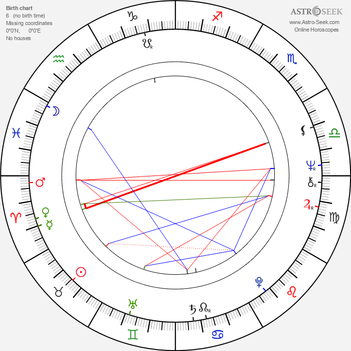 Constantin Cojocaru - Astrology Natal Birth Chart