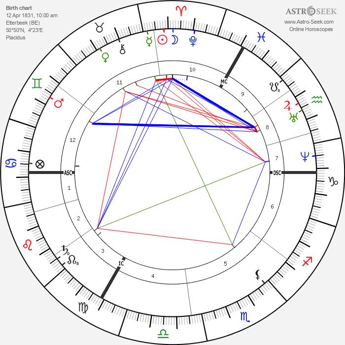 Constantin Emile Meunier - Astrology Natal Birth Chart