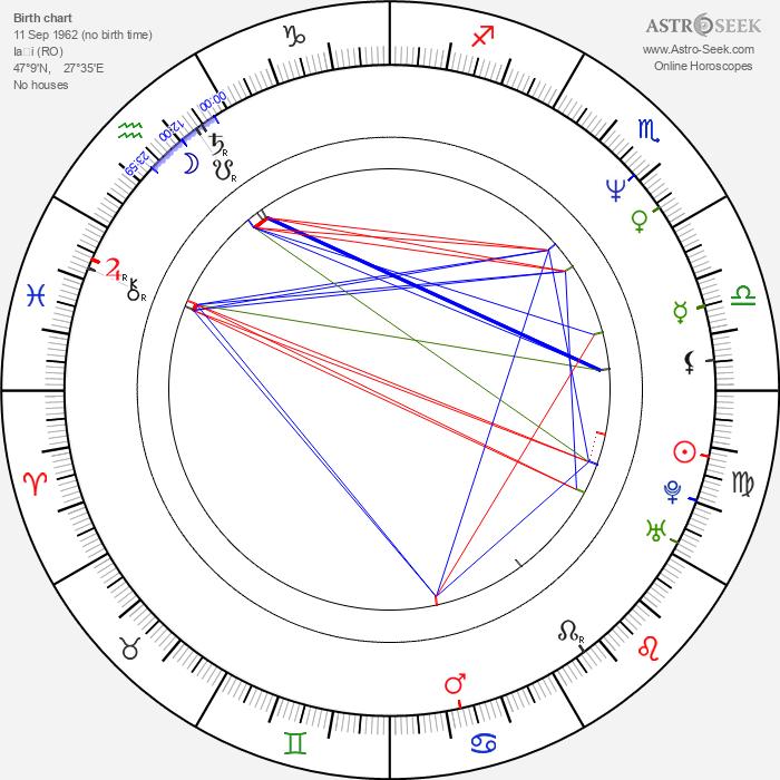 Constantin Florescu - Astrology Natal Birth Chart