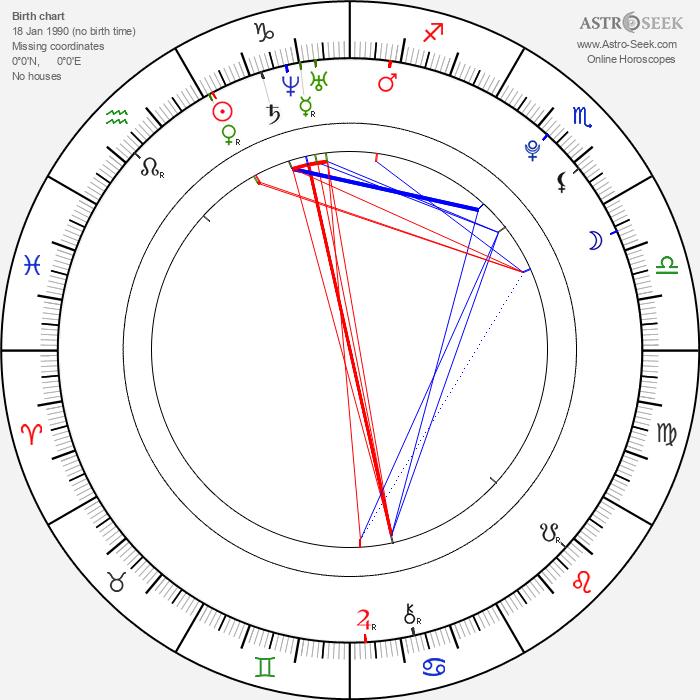 Constantin Gastmann - Astrology Natal Birth Chart