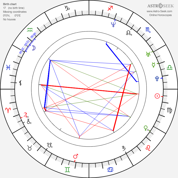 Constantine Maroulis - Astrology Natal Birth Chart