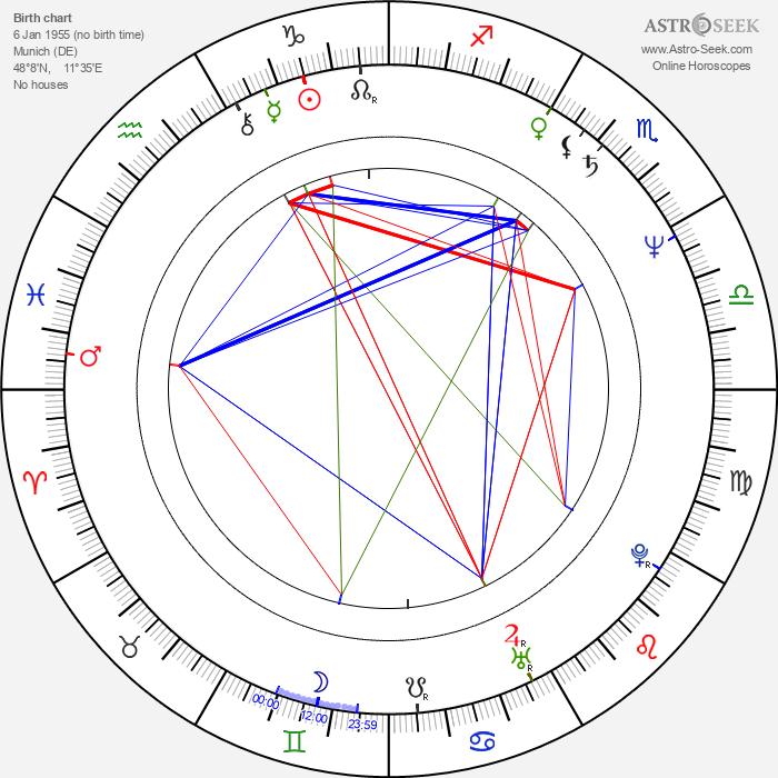 Constanze Engelbrecht - Astrology Natal Birth Chart