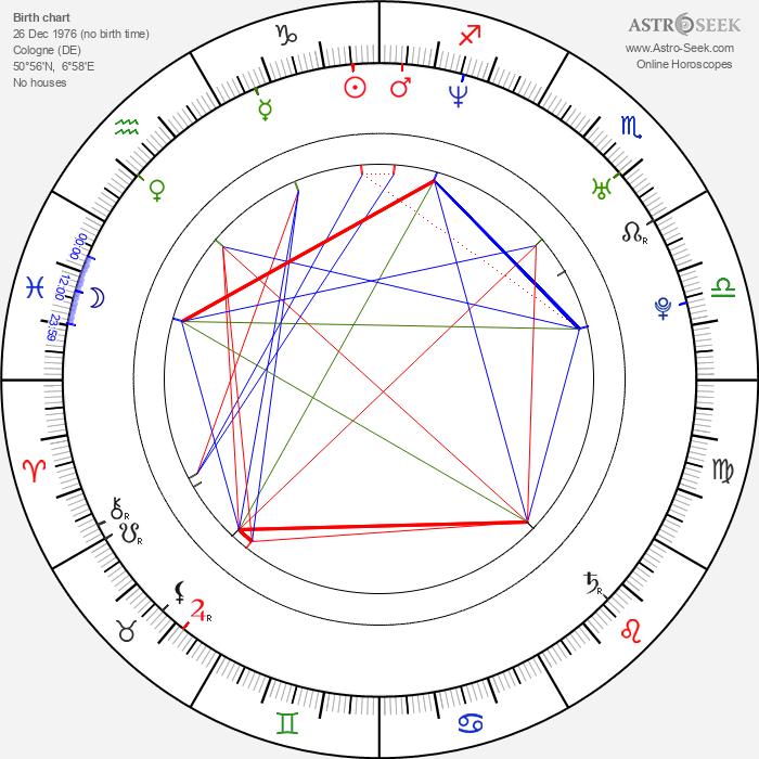 Cora Schumacher - Astrology Natal Birth Chart