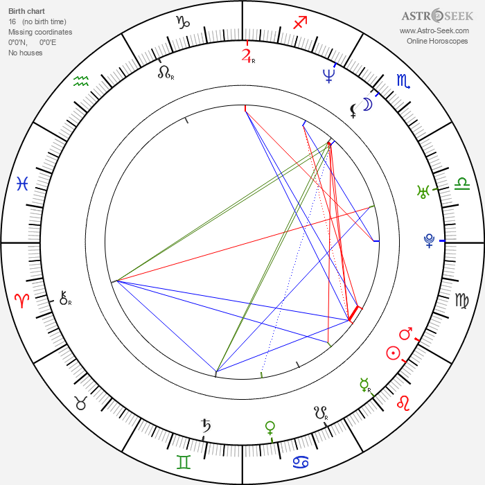 Coraje Abalos - Astrology Natal Birth Chart