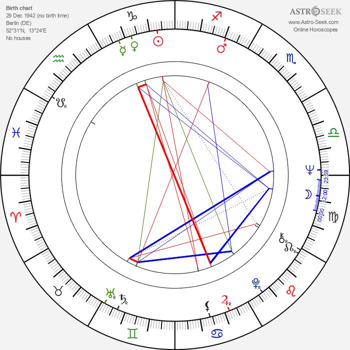 Cordula Trantow - Astrology Natal Birth Chart